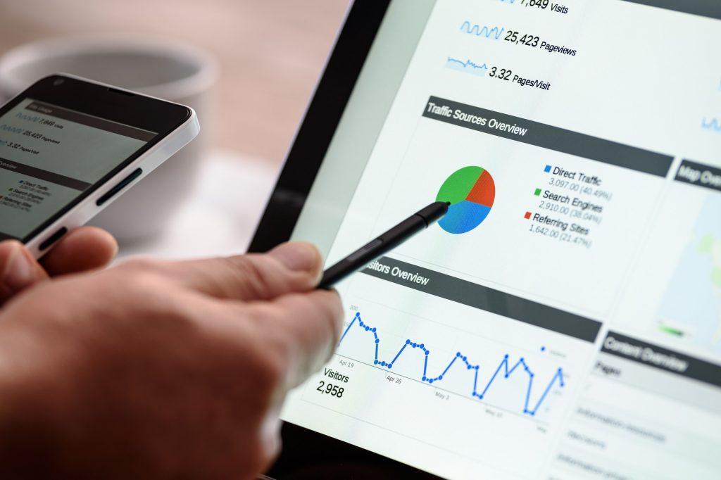 Oglaševanje na Google in analiza rezultatov